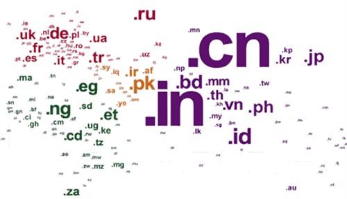 ccTLD Domains