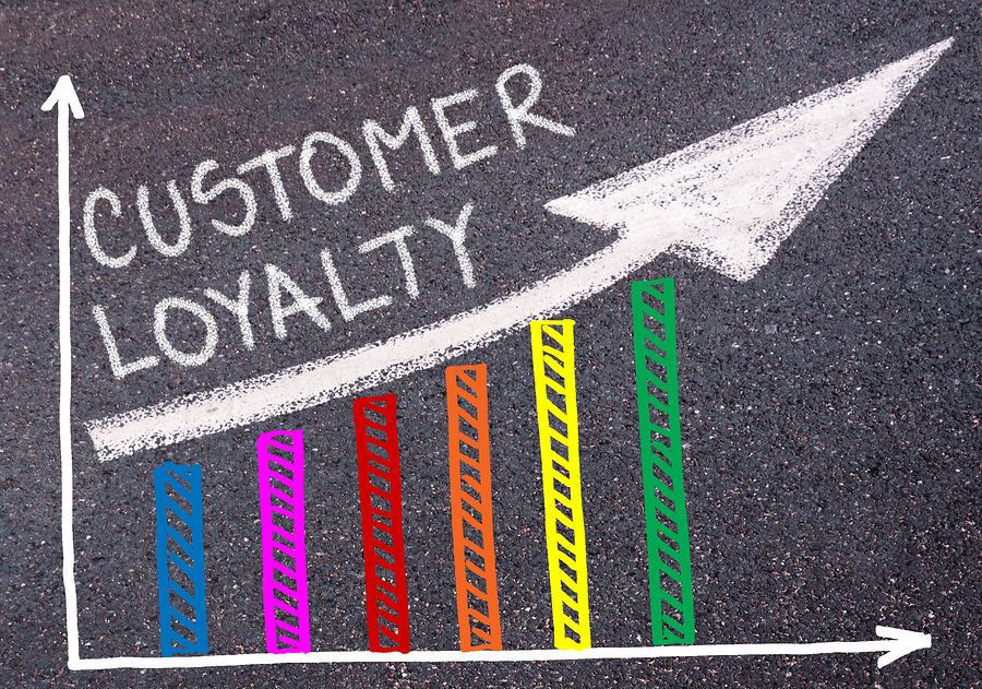 Customer and brand loyalty