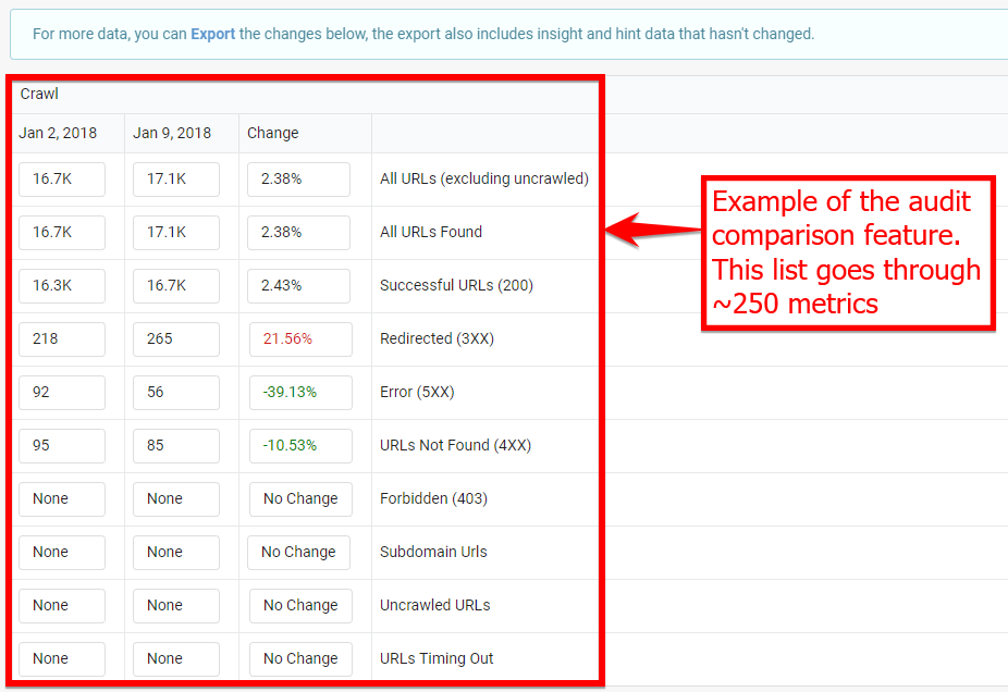 SiteBulb's audit comparison feature