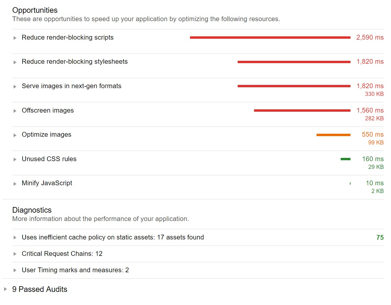 Google Lighthouse speed optimisation