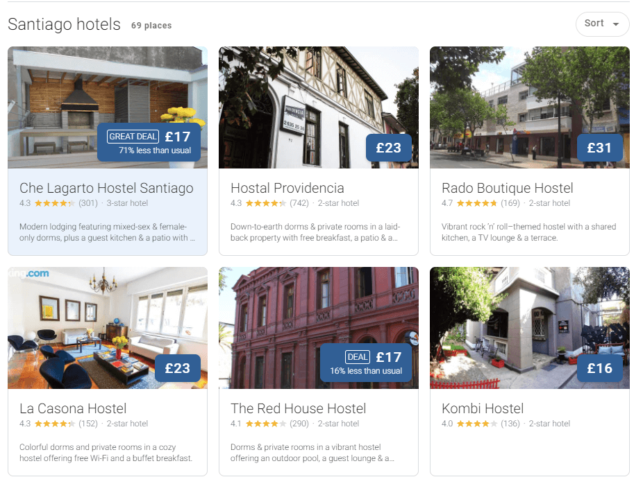 Santiago-Hostels