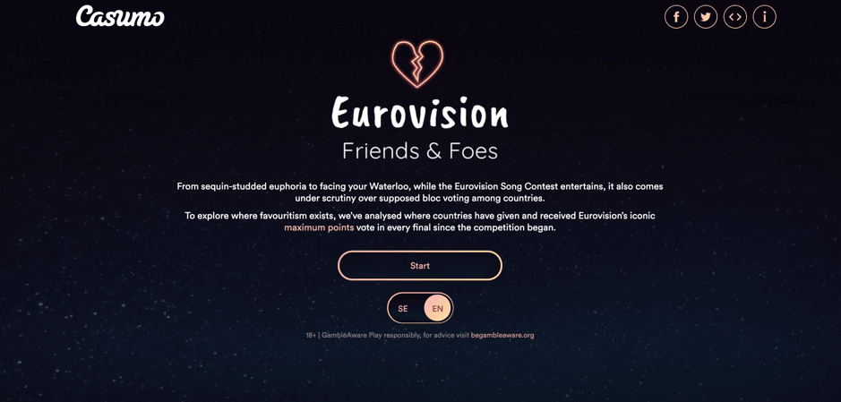 casumo eurovision screenshot