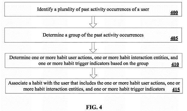 user habit activity determining