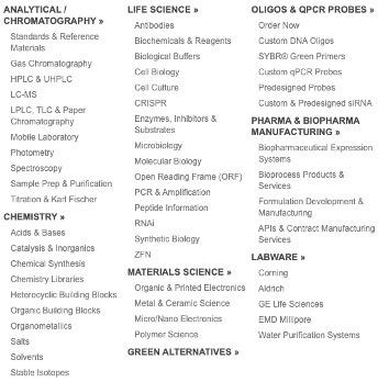 Sigma Aldrich categorisation screenshot