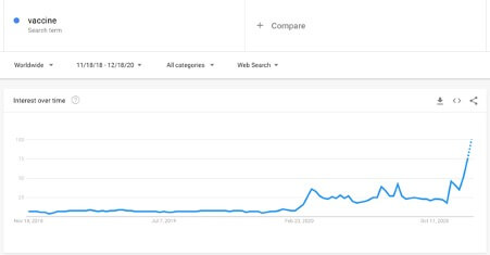 vaccine google trends screenshot